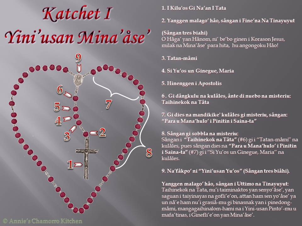Chaplet of Divine Mercy (1)