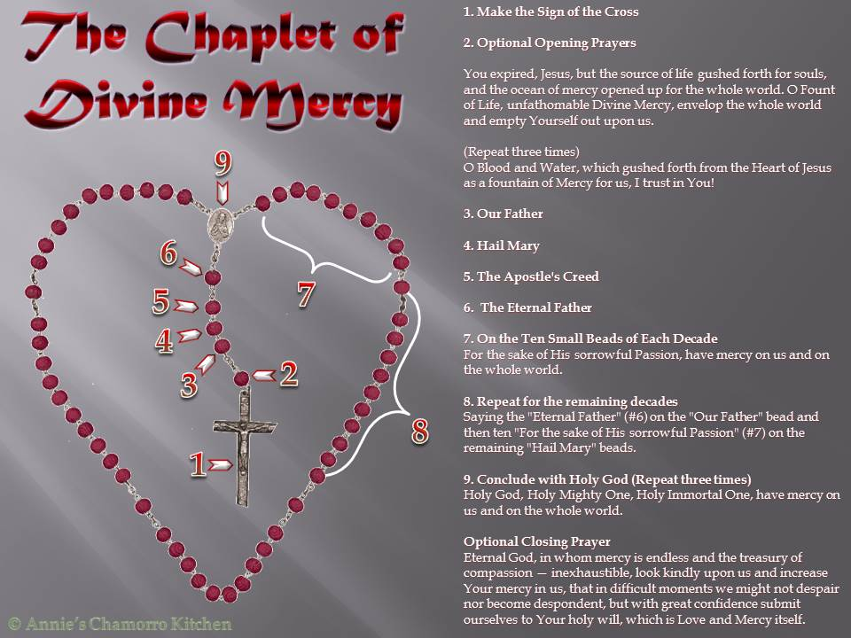 Chaplet of Divine Mercy (10)